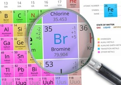 Bromine - Element of Mendeleev Periodic table magnified with magnifying glass