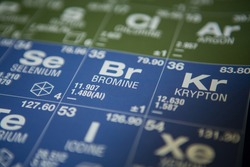 Bromine on the periodic table of elements