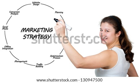 brunette businesswoman explaining marketing strategy on whiteboard