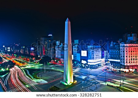 Shutterstock Buenos-Aires city Night high difinition