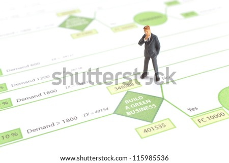 Build a green business decision making. Printed decision tree and thoughtful figurine representing manager.