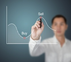 business buying and selling concept , business man mark selling and buying period on pricing graph