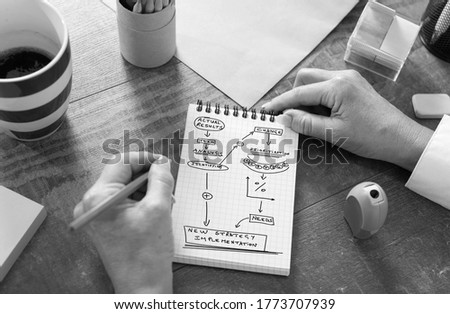 Business change concept drawn on a notepad