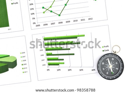 business chart market at compass