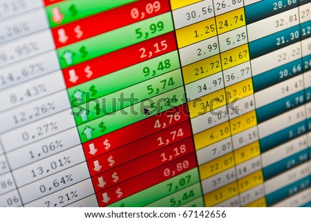 Business company financial balanceStock Quotes at real time at the stock exchange