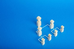 Business company system hierarchy of employees. Optimization and high work efficiency, minimization of costs and bureaucracy. Management and responsibilities distribution. Autonomy in decision making