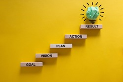 Business concept growth success process. Wood blocks stacking as step stair on yellow background, copy space. Words 'goal, vision, plan, action, result'. Concept of idea, innovation and ambition.