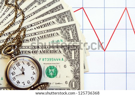 Business concept. Set of one dollar bank notes and watch on paper background with red chart