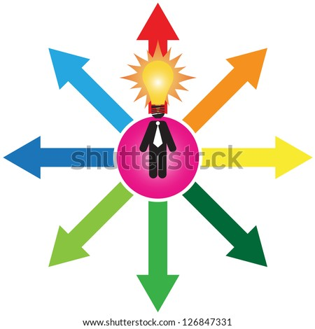 Business Decision or Business Direction Concept Present By Businessman With Light Bulb Head Standing on Colorful Arrow and Trying To Make A Choice Isolated on White Background