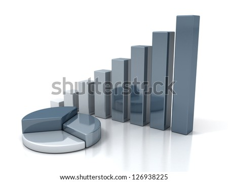 business financial pie and bar charts