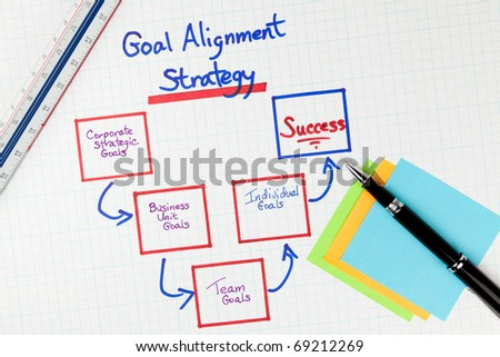 Business Goals Alignment Strategy Methodology Diagram on white grid paper with pen, ruler, and post it notes.