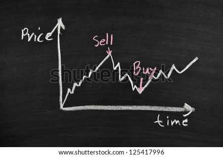 business graph for stock exchange analysis