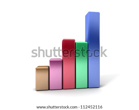Business Graph showing profits and gains