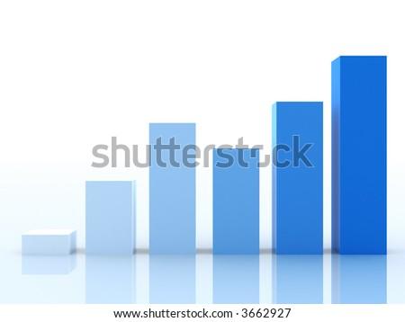 Business Graph: stress