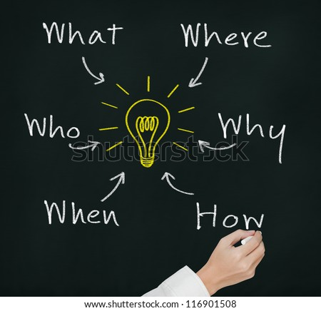 business hand analyzing problem and find solution by writing question what, where, when, why, who and how