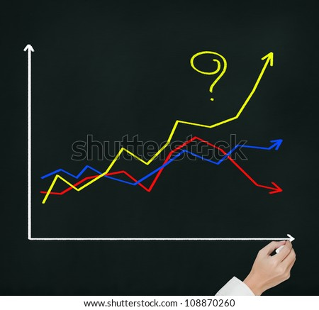 business hand asking question - How to make the different success ?  by writing question mark on highest growth financial graph