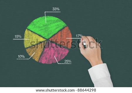business hand drawing pie chart on chalkboard