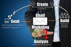 Business hand touch Email Marketing Concept