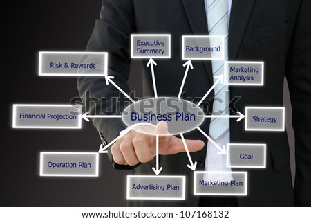 Business hand touch screen interface with business plan chart