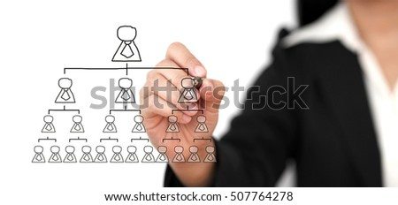 Business hand write Organization Chart in Technology Virtual Screen for Business Building Concept Stock photo ©