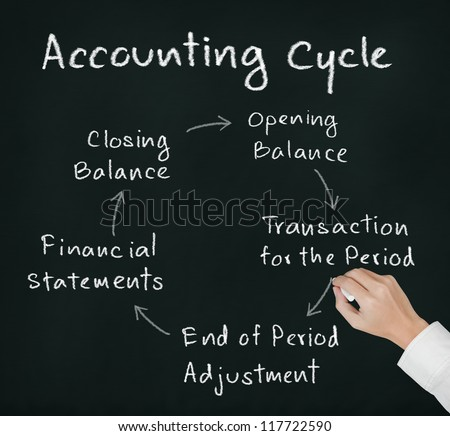 business hand writing accounting cycle