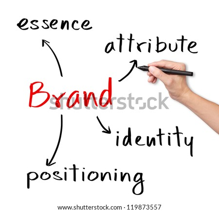 business hand writing brand concept ( essence - attribute - positioning - identity ) - stock photo