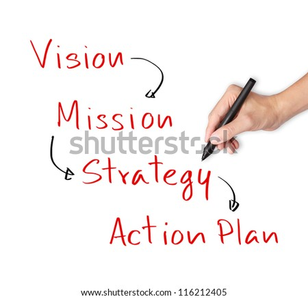 business hand writing business process concept ( vision - mission - strategy - action plan )