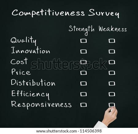 Strengths and weaknesses reflection essay