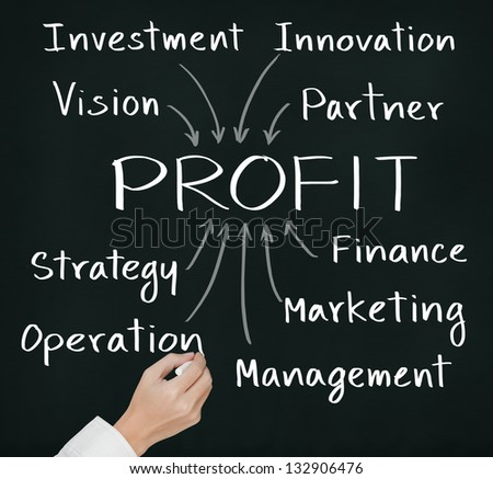business hand writing concept of making profit