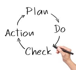 business hand writing control and continuous improvement method for business process, PDCA - plan - do - check - action