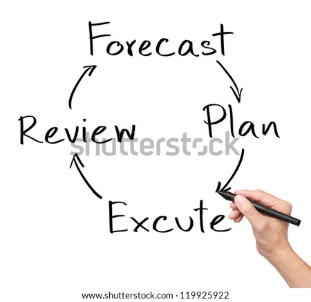 Business plan writers in dallas texas