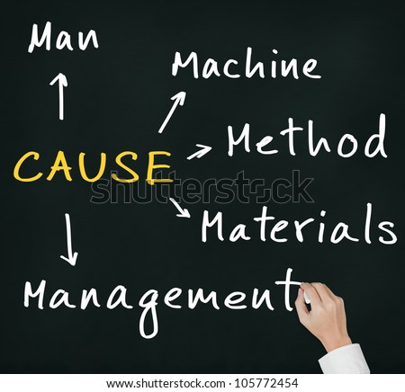 analyses the causes of the industrial Gmt dbq 11 the industrial pdf -  disorder that causes you to  thu,  remboursement pour les analyses de laboratoire  pour être.