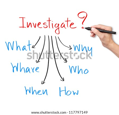 business hand writing investigating question what, where, why, when, who, and how
