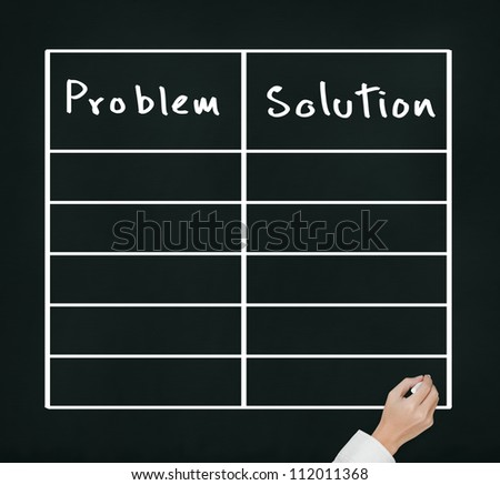 business hand writing problem and solution list on chalkboard