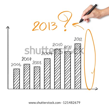 business hand writing question about 2013 on graph
