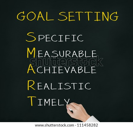How to Write Business Goals & Objectives