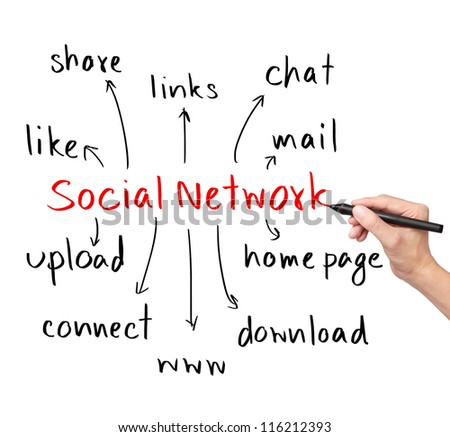 business hand writing social network concept