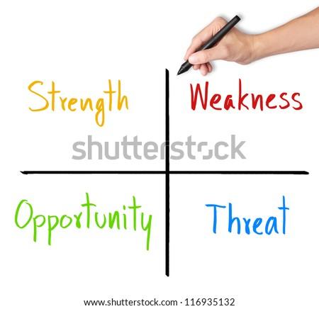 business hand writing swot analysis diagram