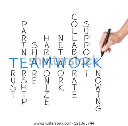 Teamwork and Leadership Essay