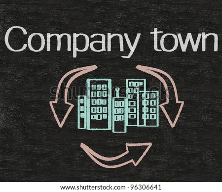 business idioms written on blackboard background, company town