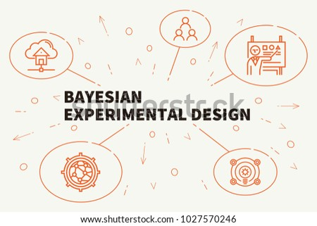 Business illustration showing the concept of bayesian experimental design