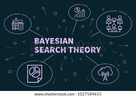 Business illustration showing the concept of bayesian search theory