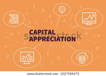 Business illustration showing the concept of capital appreciation