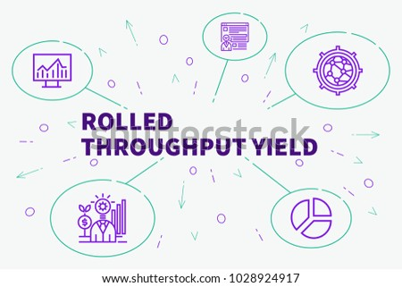 Business illustration showing the concept of rolled throughput yield