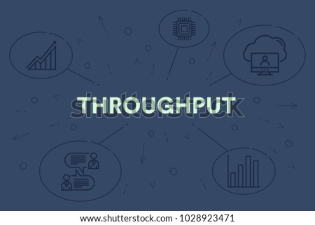 Business illustration showing the concept of throughput