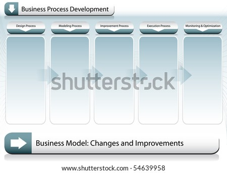 Business Improvement Chart