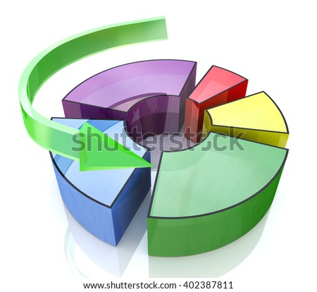 Business improvement concept. Pie chart. Finance 3d growth graph.3D Illustration