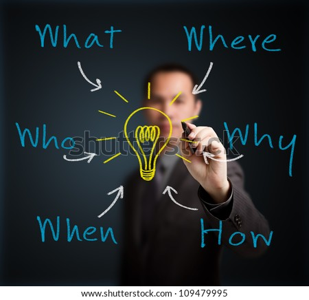 business man analyzing problem and find solution by writing question what, where, when, why, who and how