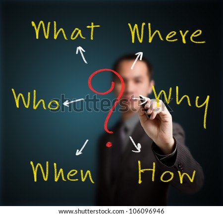 business man analyzing problem and root cause by writing question what, where, when, why, who and how - stock photo