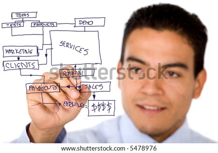business man drawing a business plan on screen over a white background